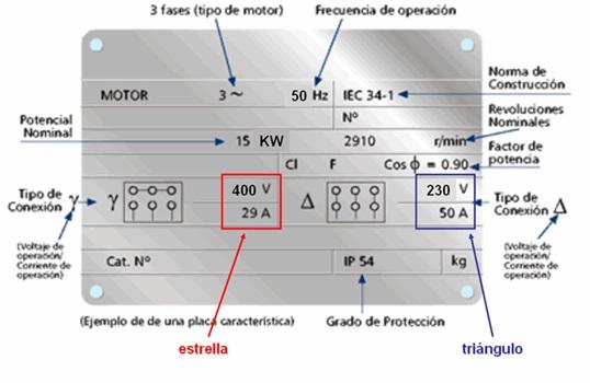 unidades de medida en electrónica